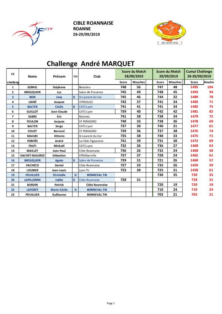 thumbnail of Resultats challenge ROANNE 28-29-09-2019